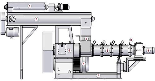 在上述设备中,圆筒形,圆锥形,正方形,双筒v形,桶式和球磨机型混合